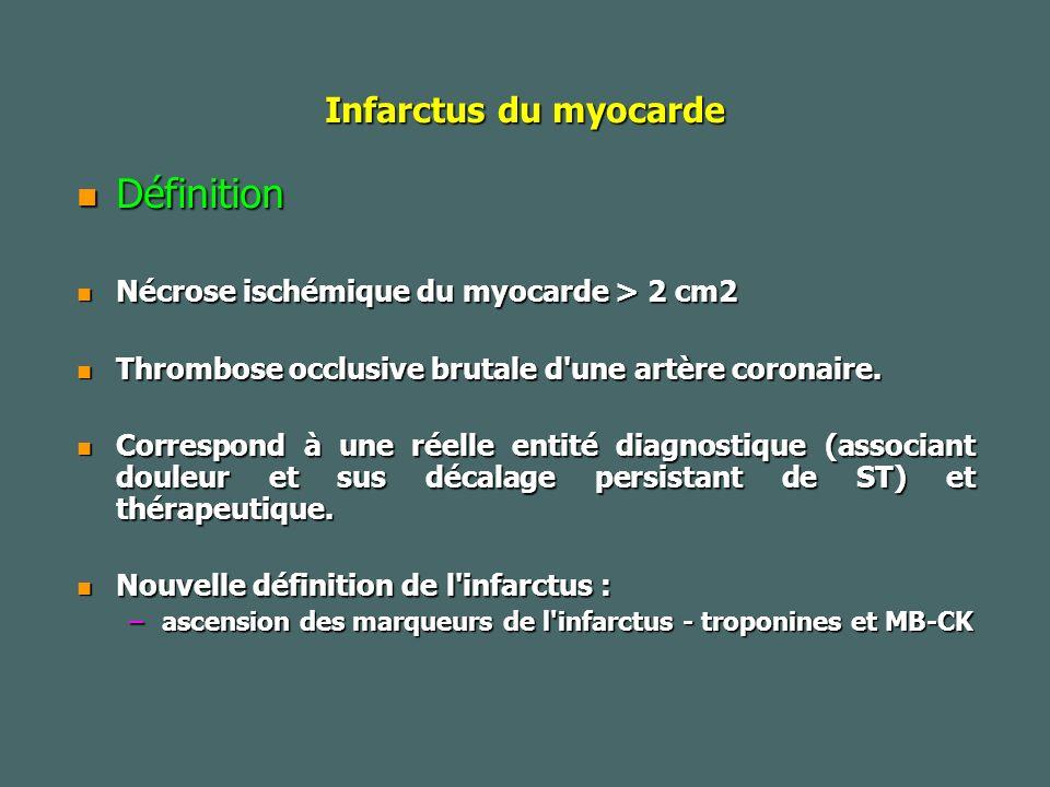 Définition Infarctus du myocarde