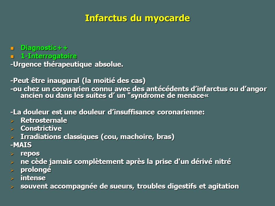 Infarctus du myocarde Diagnostic++ 1-Interrogatoire