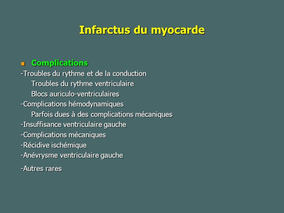 Infarctus du myocarde Complications