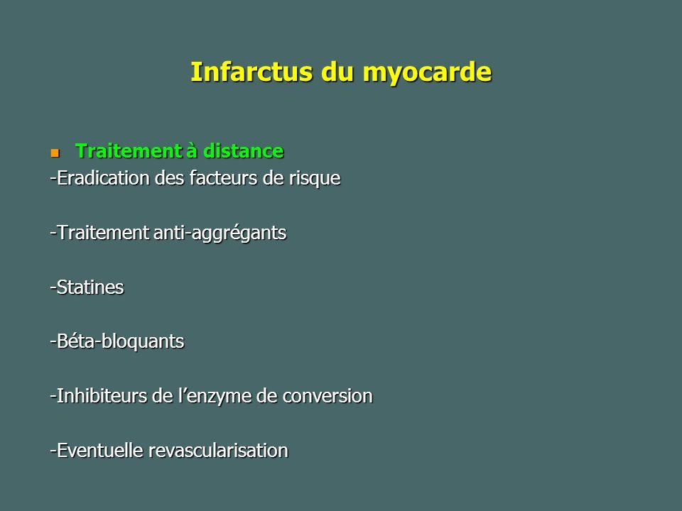 Infarctus du myocarde Traitement à distance