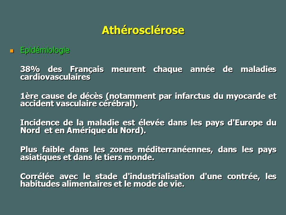Athérosclérose Epidémiologie