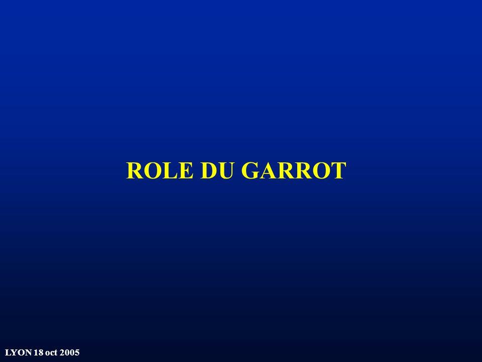 ROLE DU GARROT