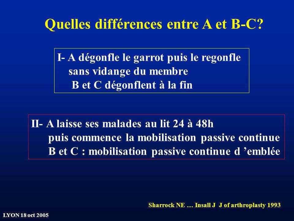 Quelles différences entre A et B-C