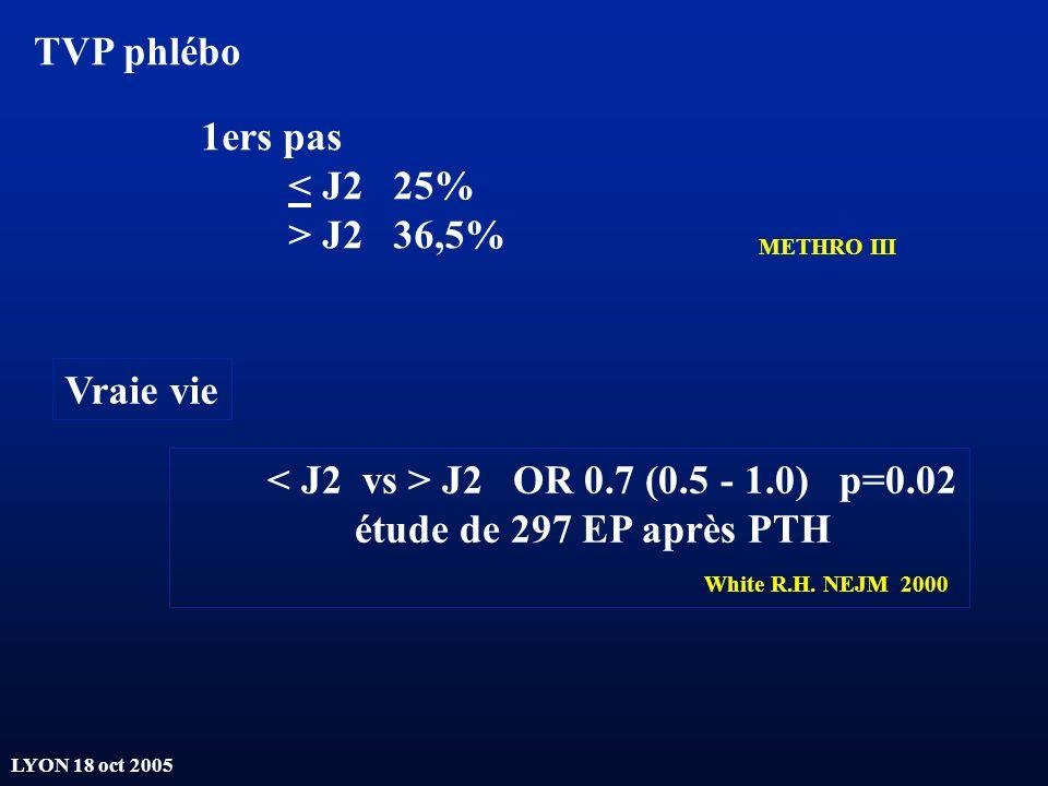 TVP phlébo 1ers pas < J2 25% > J2 36,5% Vraie vie