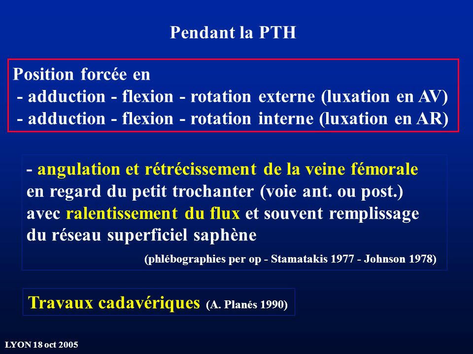 Pendant la PTH Position forcée en. - adduction - flexion - rotation externe (luxation en AV)