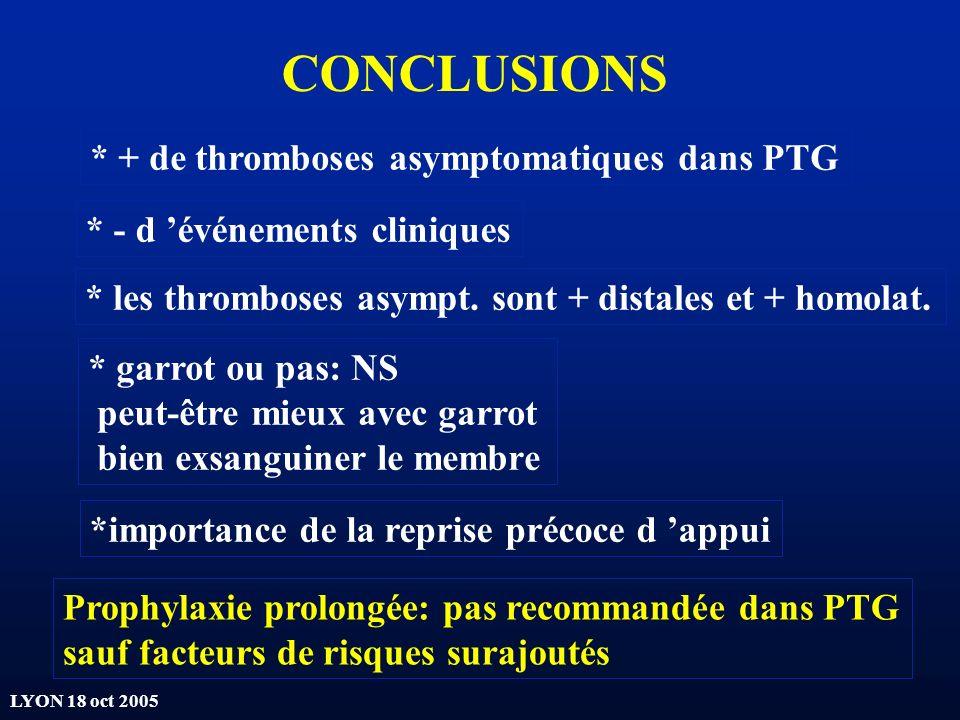 CONCLUSIONS * + de thromboses asymptomatiques dans PTG