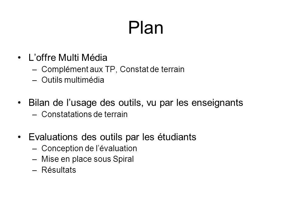 Plan L'offre Multi Média