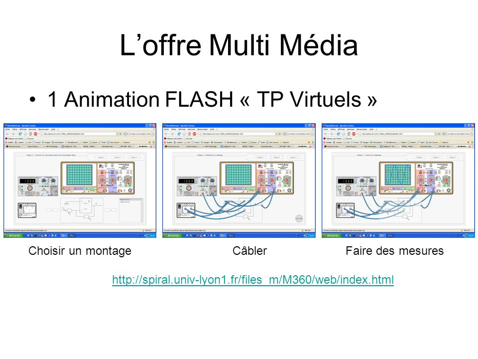 L'offre Multi Média 1 Animation FLASH « TP Virtuels »