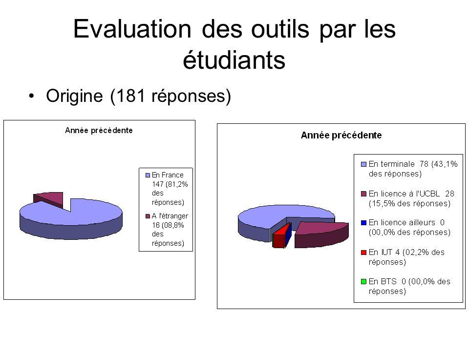 Evaluation des outils par les étudiants