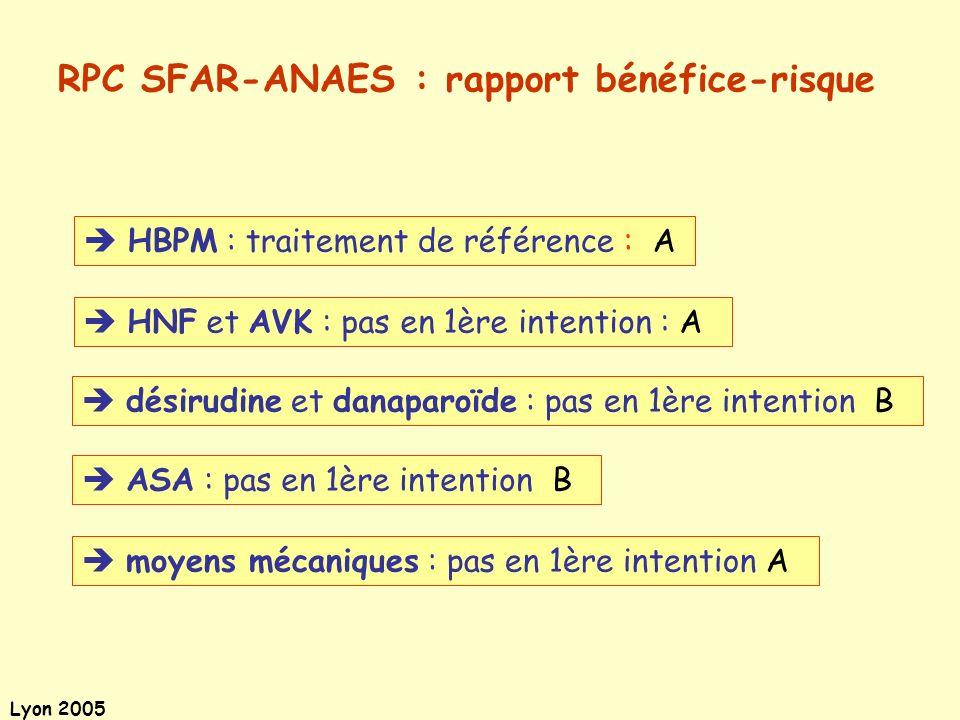 RPC SFAR-ANAES : rapport bénéfice-risque