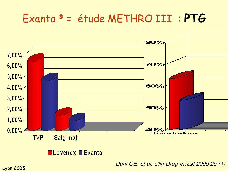 Exanta ® = étude METHRO III : PTG