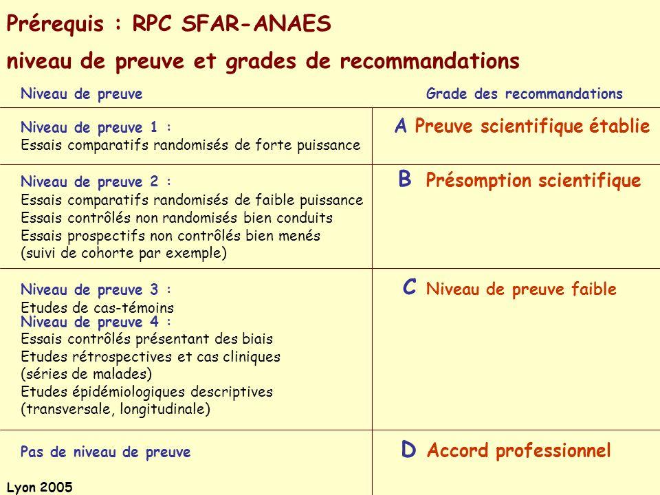 Prérequis : RPC SFAR-ANAES