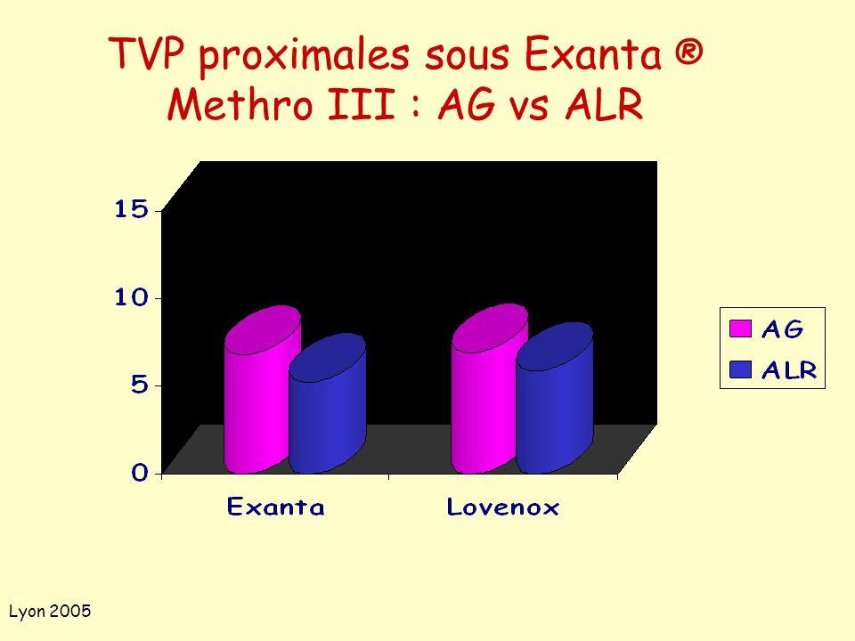 TVP proximales sous Exanta ® Methro III : AG vs ALR