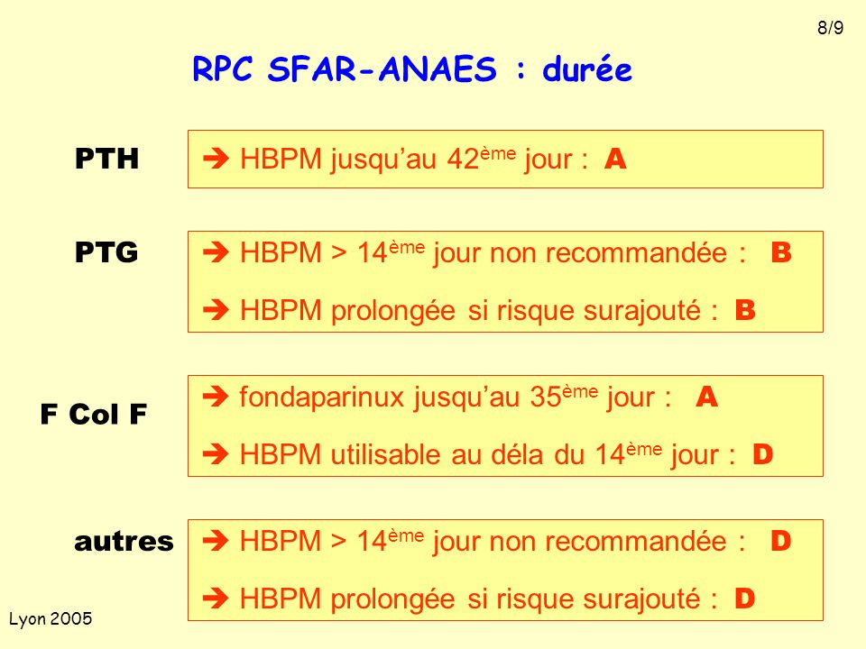 RPC SFAR-ANAES : durée PTH  HBPM jusqu'au 42ème jour : A PTG