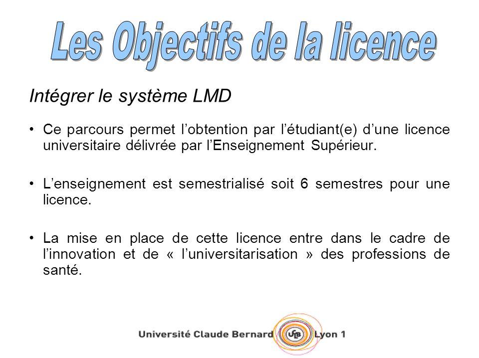 Les Objectifs de la licence