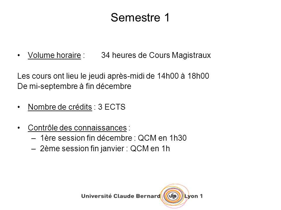 Semestre 1 Volume horaire : 34 heures de Cours Magistraux