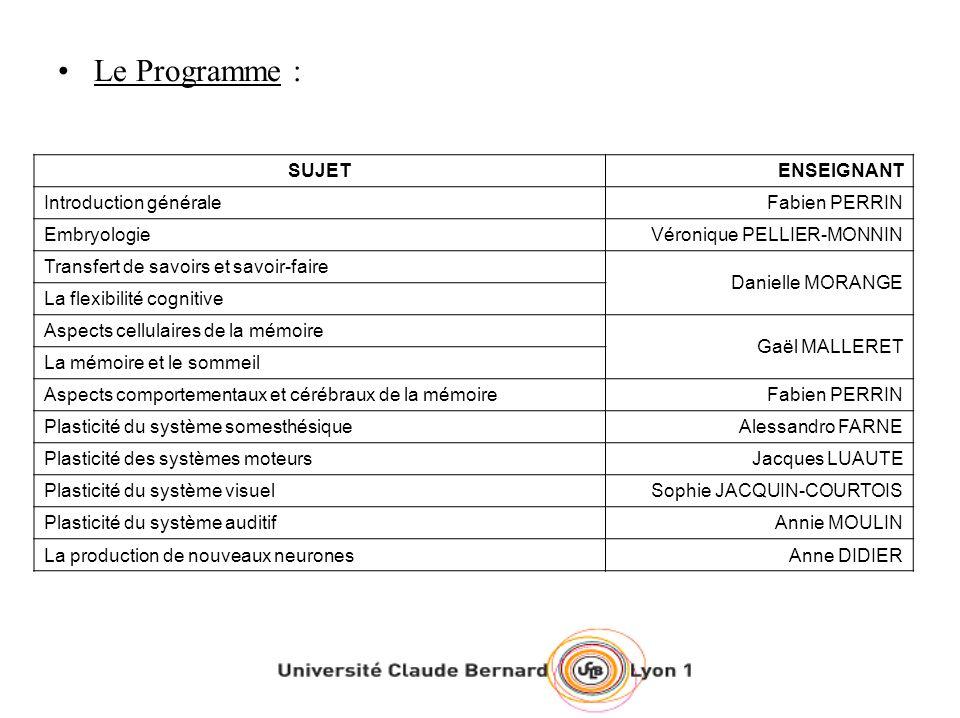 Le Programme : SUJET ENSEIGNANT Introduction générale Fabien PERRIN