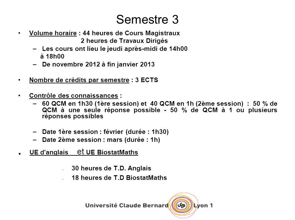 Semestre 3 . UE d anglais et UE BiostatMaths