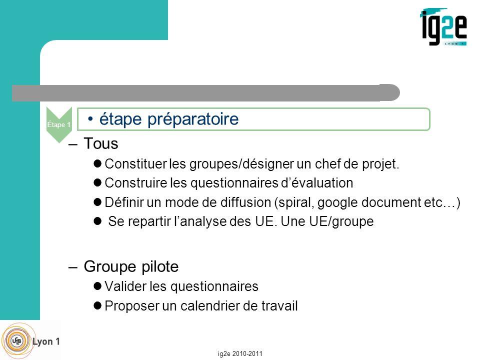Tous Groupe pilote Constituer les groupes/désigner un chef de projet.