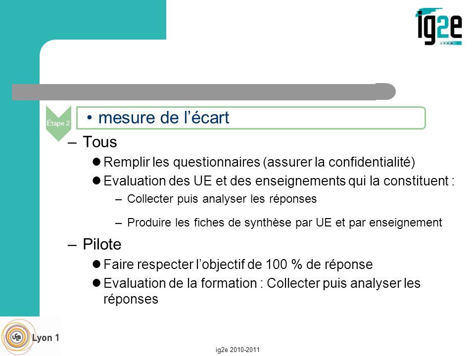 Tous Pilote Remplir les questionnaires (assurer la confidentialité)