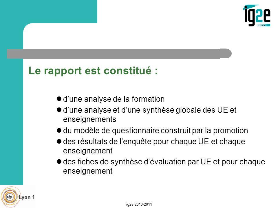 Le rapport est constitué :