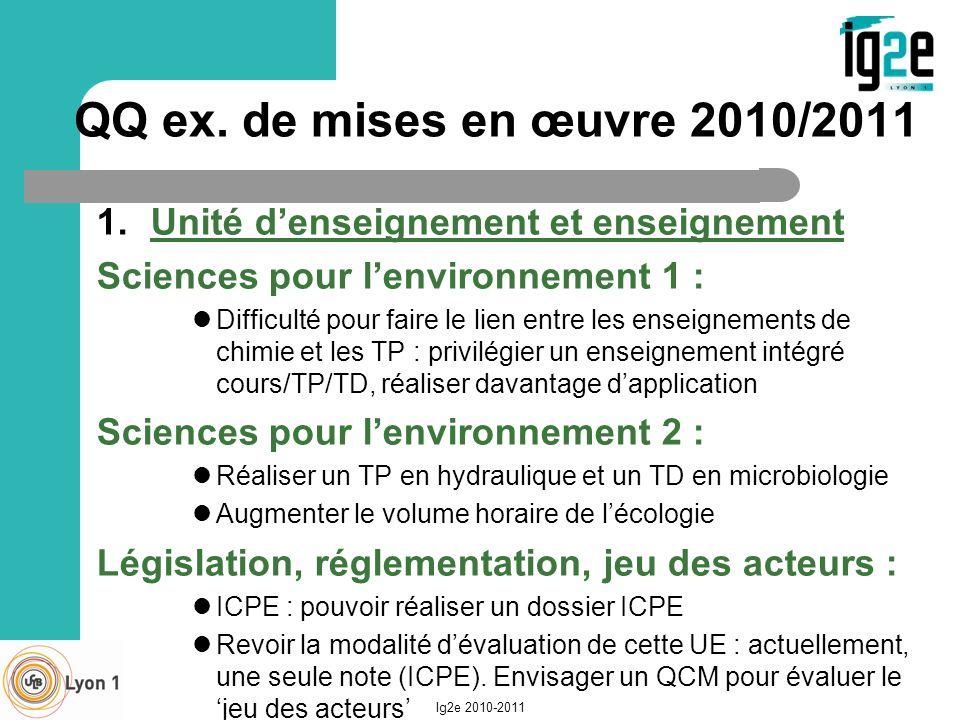 ig2e 2004-2005 27/03/2017. QQ ex. de mises en œuvre 2010/2011. Unité d'enseignement et enseignement.