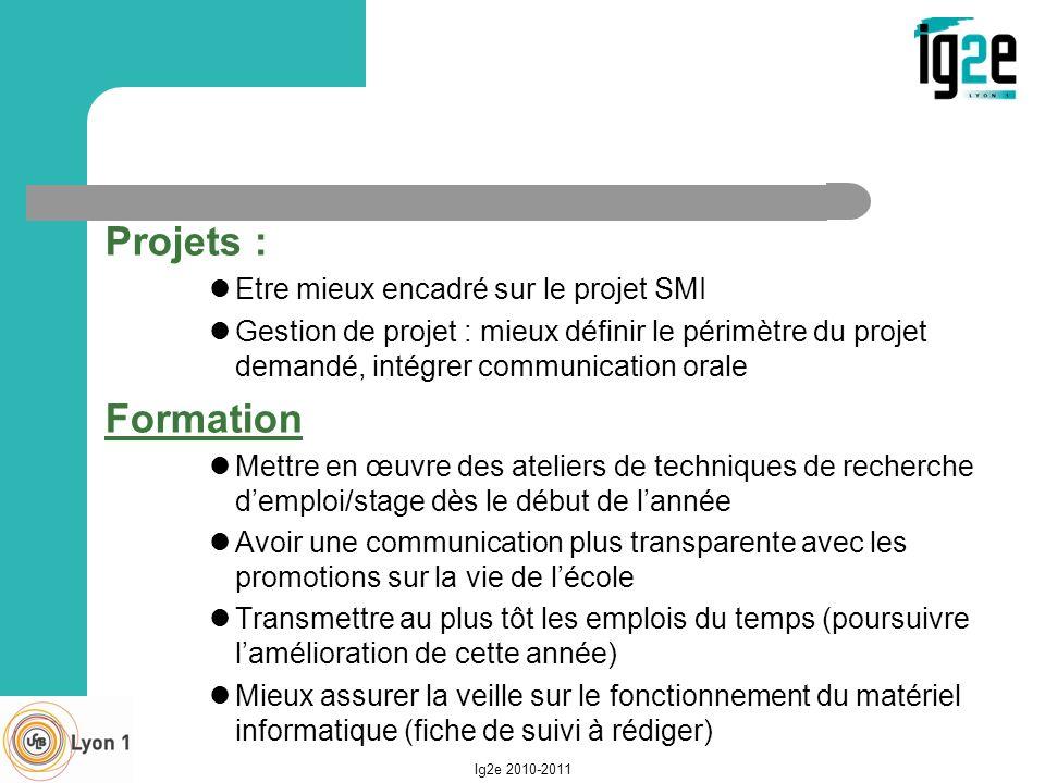 Projets : Formation Etre mieux encadré sur le projet SMI