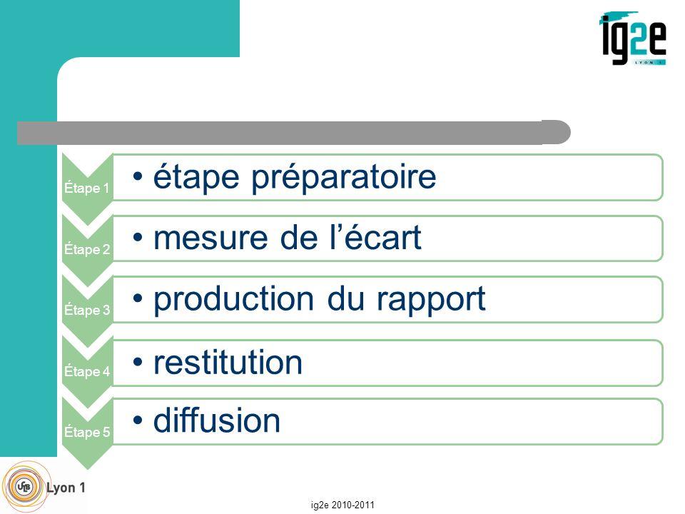 ig2e 2010-2011 Étape 1 étape préparatoire Étape 2 mesure de l'écart