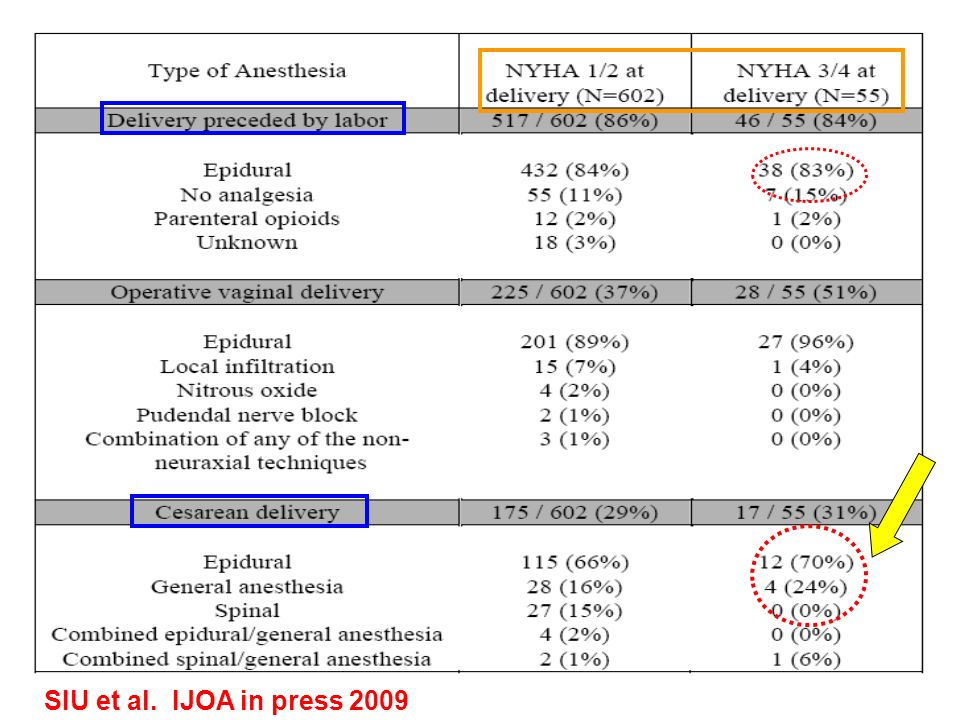 SIU et al. IJOA in press 2009