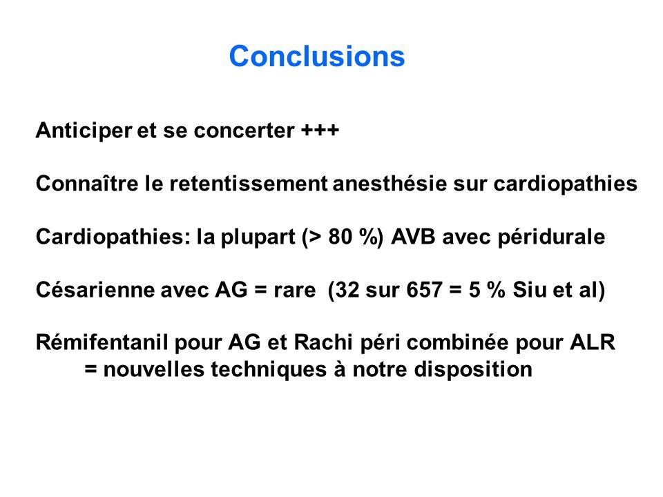 Conclusions Anticiper et se concerter +++
