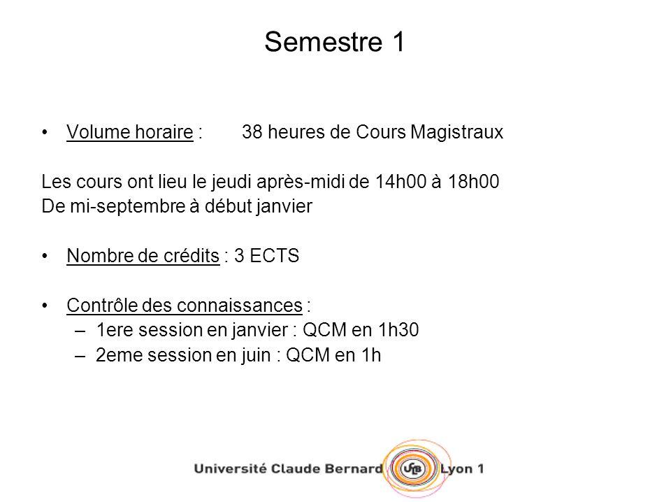 Semestre 1 Volume horaire : 38 heures de Cours Magistraux