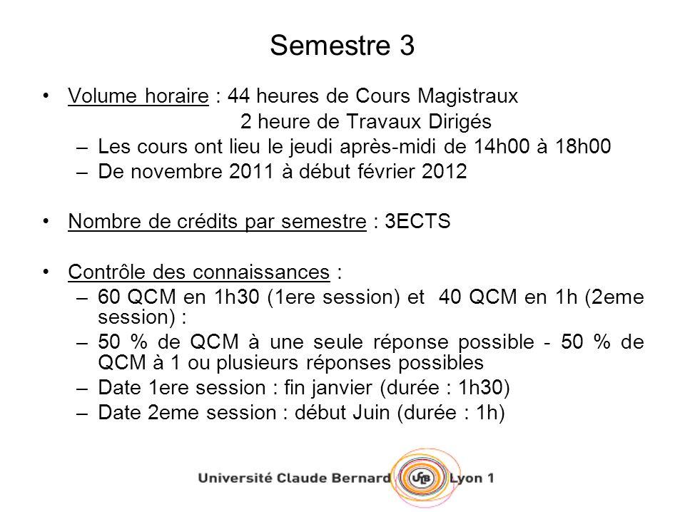 Semestre 3 Volume horaire : 44 heures de Cours Magistraux