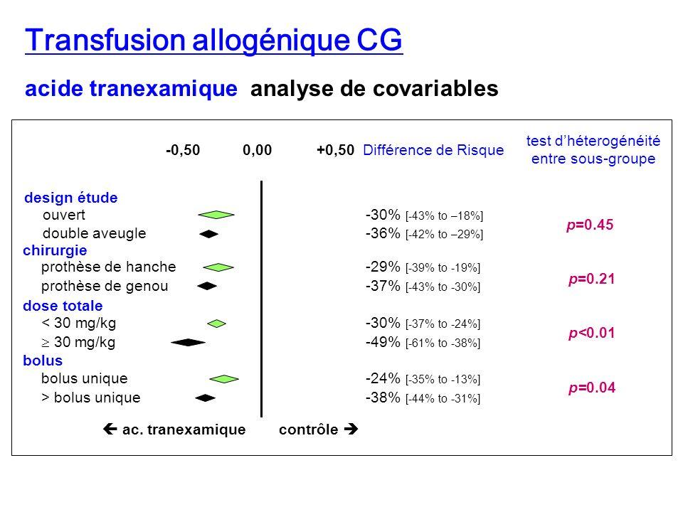 Transfusion allogénique CG