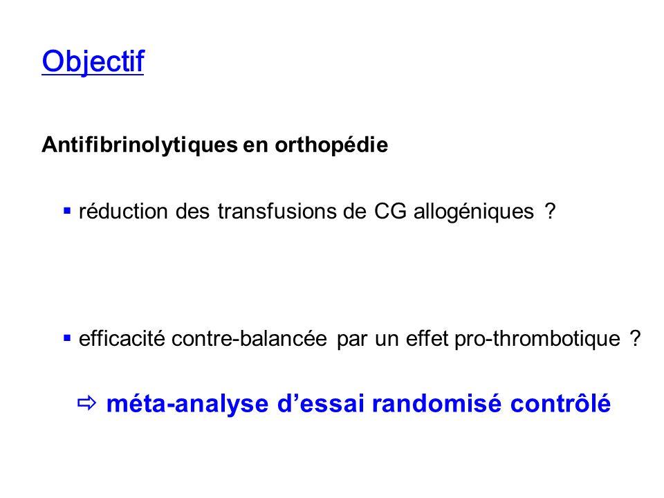 Objectif  méta-analyse d'essai randomisé contrôlé