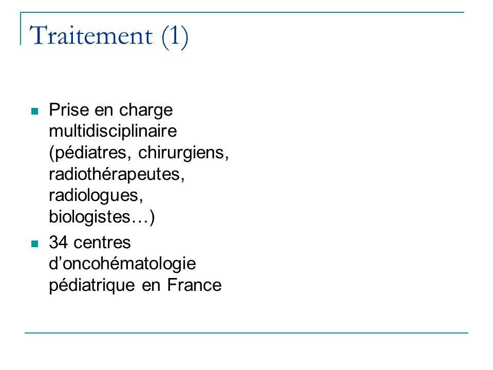 Traitement (1)Prise en charge multidisciplinaire (pédiatres, chirurgiens, radiothérapeutes, radiologues, biologistes…)