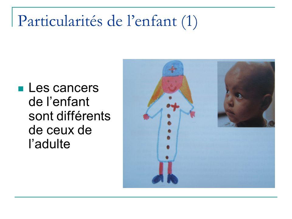 Particularités de l'enfant (1)