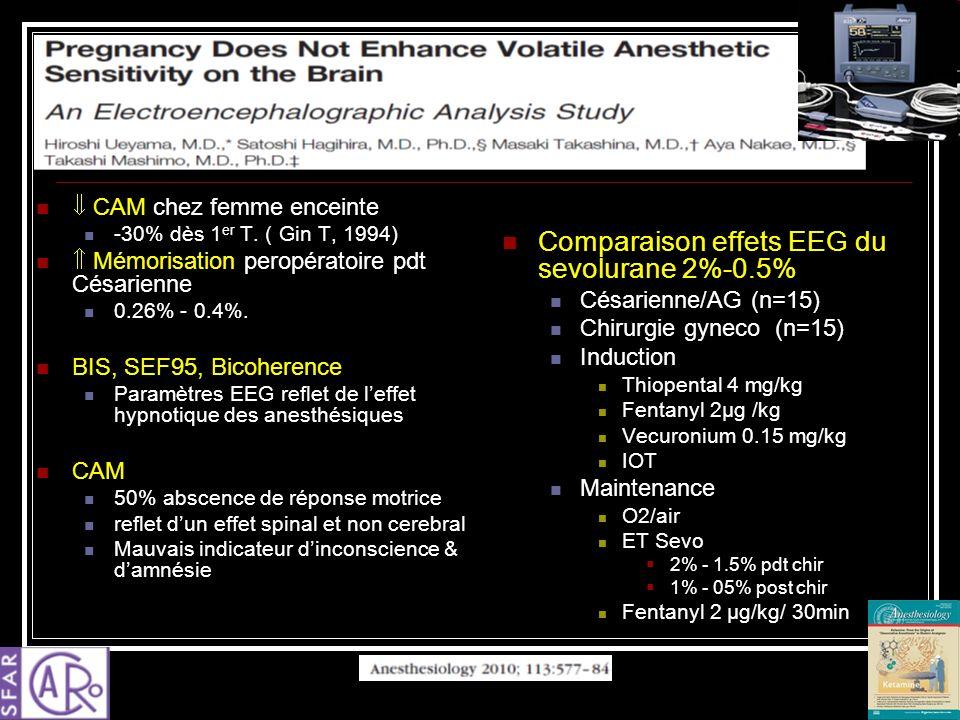 Comparaison effets EEG du sevolurane 2%-0.5%