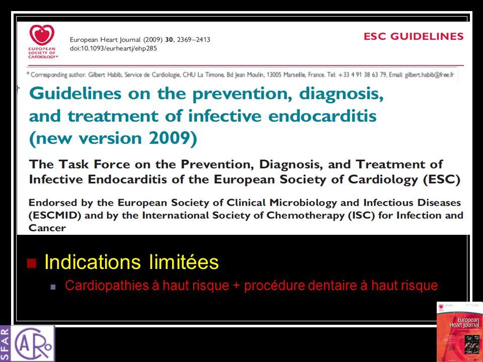 Indications limitées Cardiopathies à haut risque + procédure dentaire à haut risque