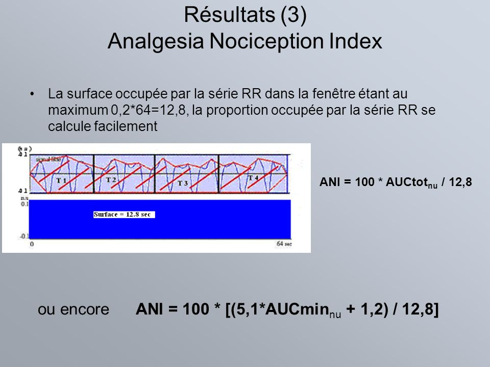 Résultats (3) Analgesia Nociception Index