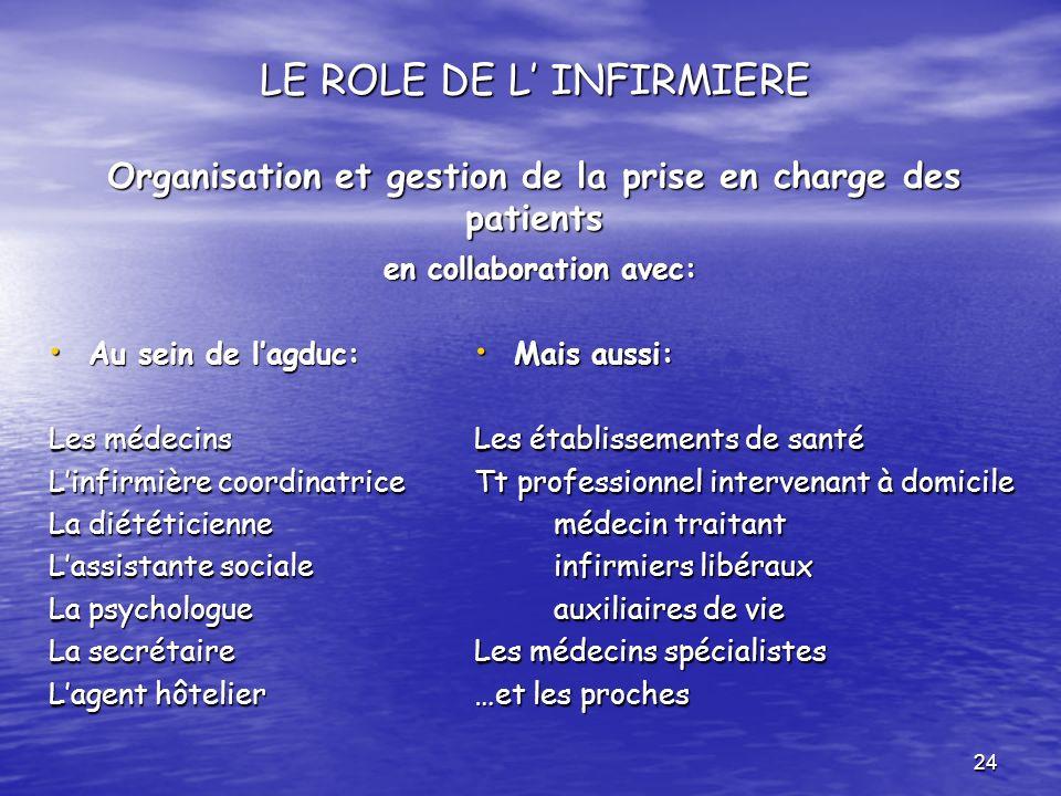 LE ROLE DE L' INFIRMIERE Organisation et gestion de la prise en charge des patients en collaboration avec: