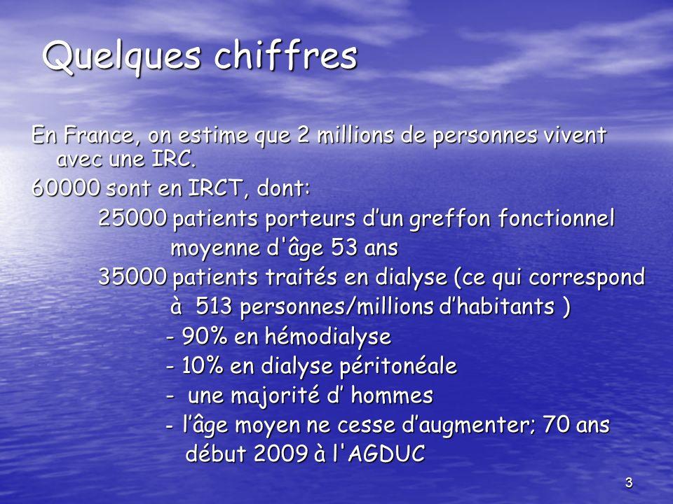 Quelques chiffresEn France, on estime que 2 millions de personnes vivent avec une IRC. 60000 sont en IRCT, dont:
