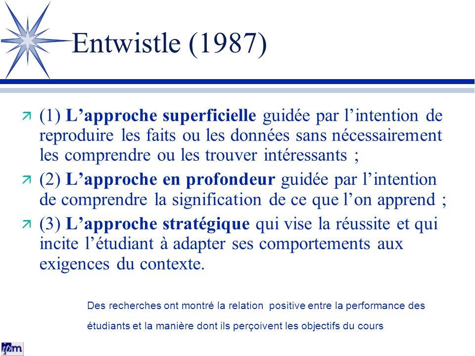 Entwistle (1987)