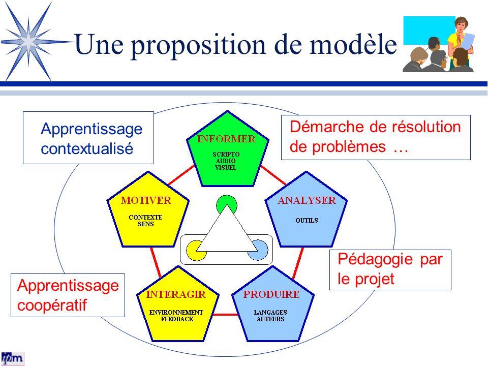 Une proposition de modèle