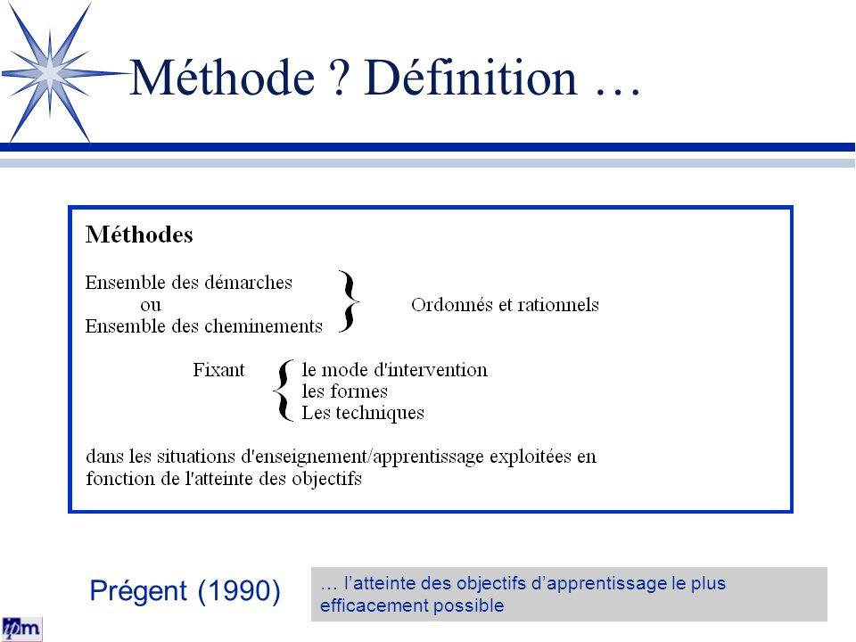 Méthode Définition … Ne nous aide pas beaucoup ! Prégent (1990)