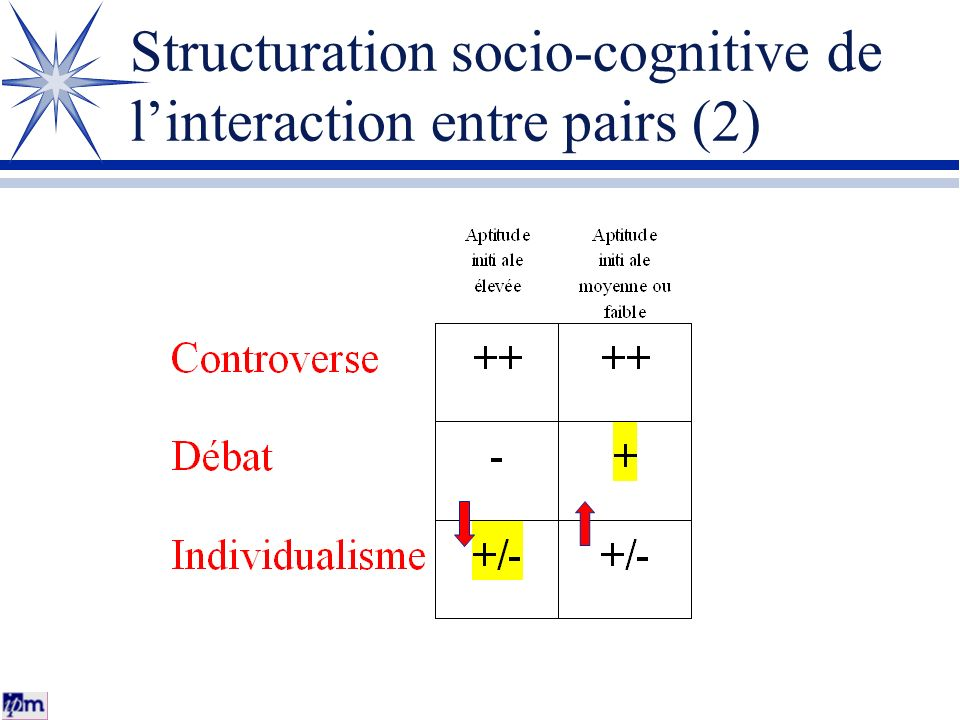 Structuration socio-cognitive de l'interaction entre pairs (2)