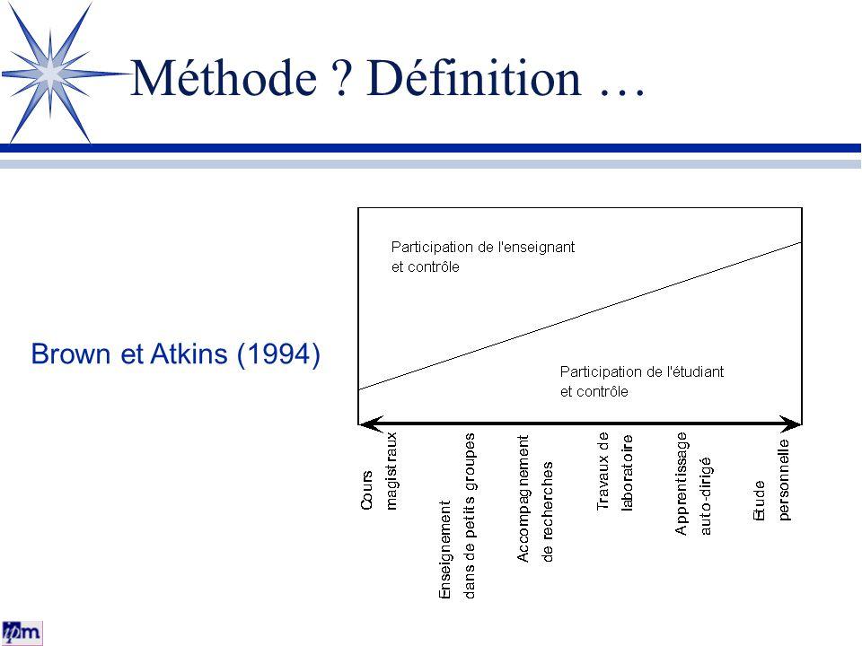 Méthode Définition … Brown et Atkins (1994)