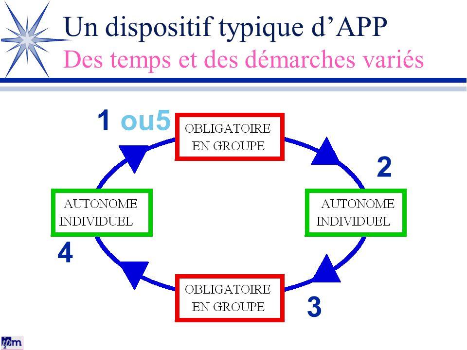 Un dispositif typique d'APP Des temps et des démarches variés