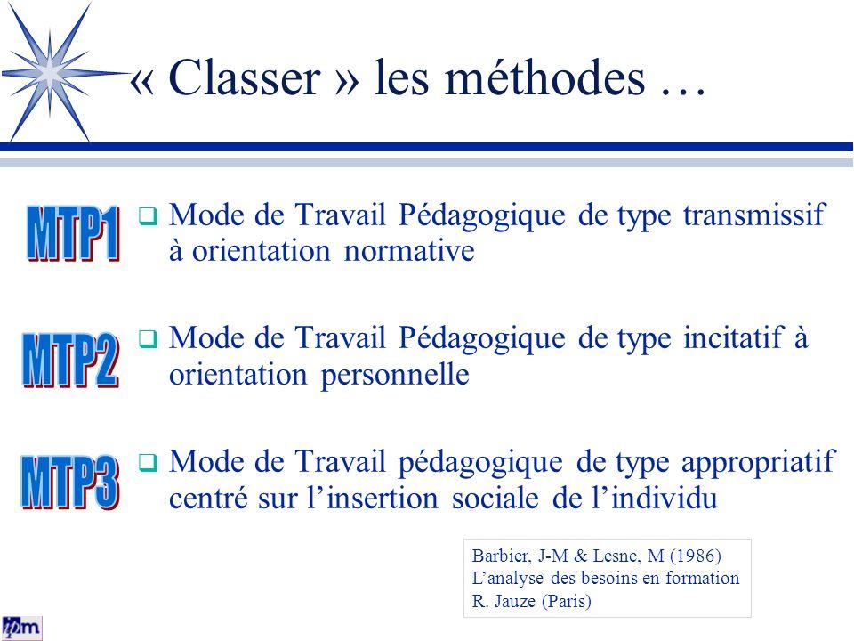 « Classer » les méthodes …