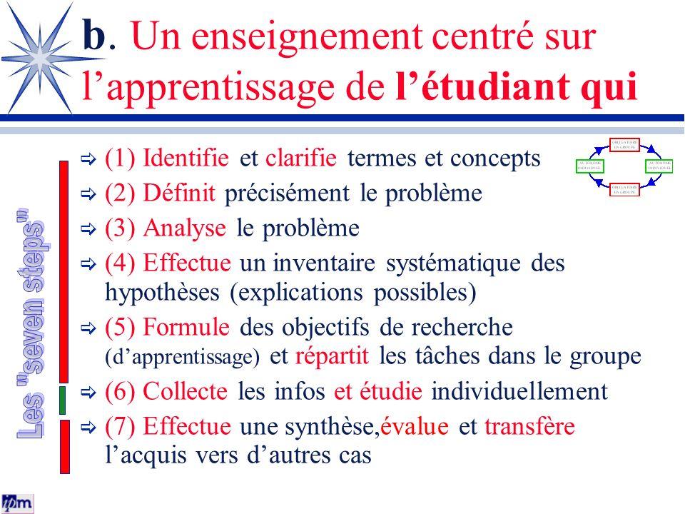 b. Un enseignement centré sur l'apprentissage de l'étudiant qui