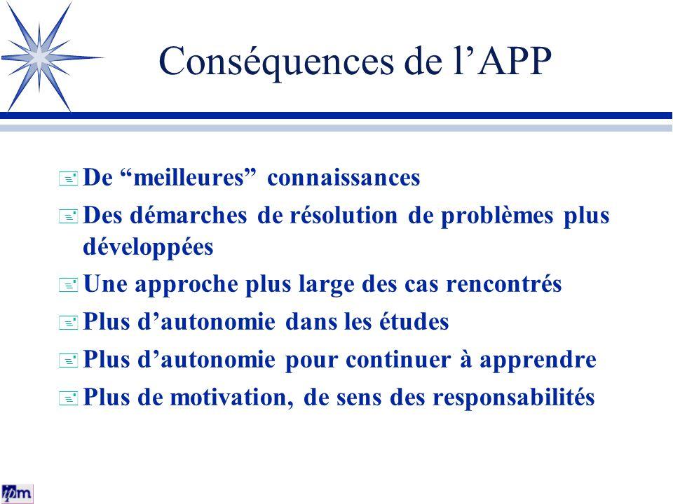 Conséquences de l'APP De meilleures connaissances